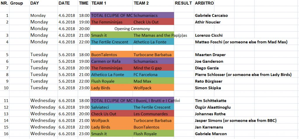 Referee schedule for first 3 days of #CoppaPavone2018
