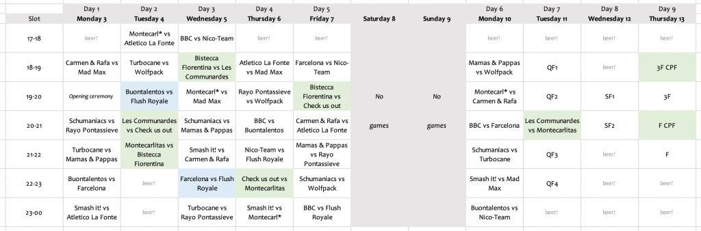 Coppa Pavone 2019 Schedule