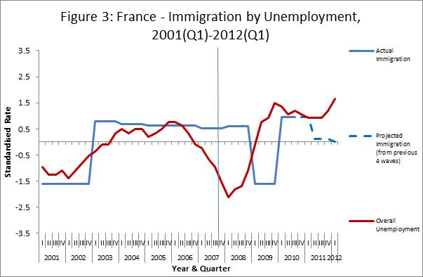Migration Myths Migration Unemployment Mpc Blog