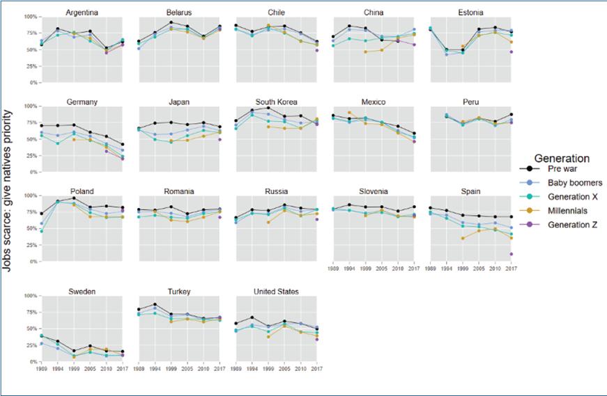 Attitudes-immigration-generation